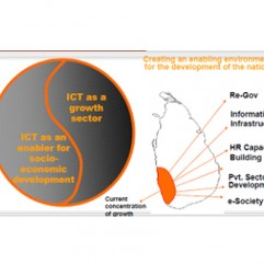 A-Nations-Plan-to-Empower-its-People-through-ICT-eSri-Lanka-241x241.jpg