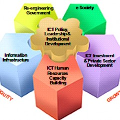 Six-Program-Strategy-241x241.jpg