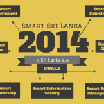 Smart-Sri-Lanka-700x525