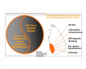A-Nations-Plan-to-Empower-its-People-through-ICT-eSri-Lanka-300x241