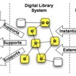Digital Library 1.4