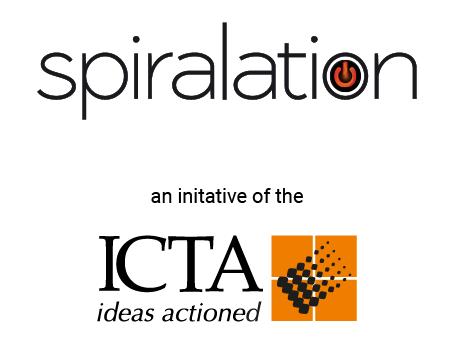 Spiralation