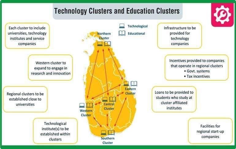 Tech & EDU clusters